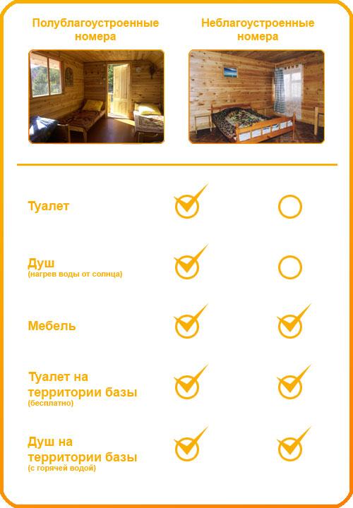Туристический комплекс «Байкал дар»